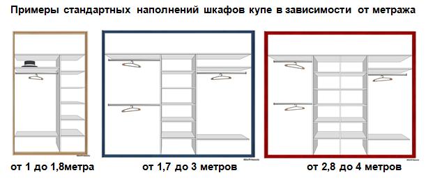 шкафы купе цены и фото в минске